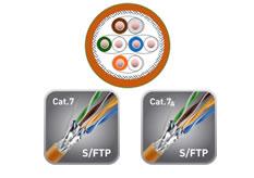 Auswahl LAN-Kabel